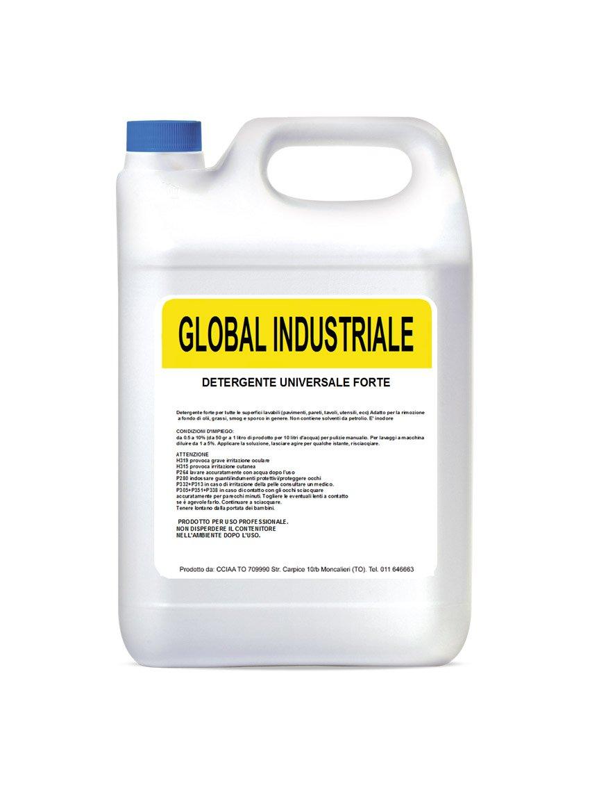 Global Industriale